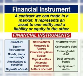 Financial instrument Financial instrument Financial instrument