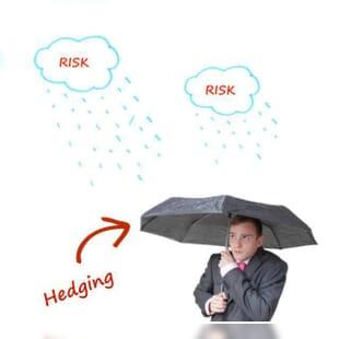 Cash flow hedge reserve Cash flow hedge reserve