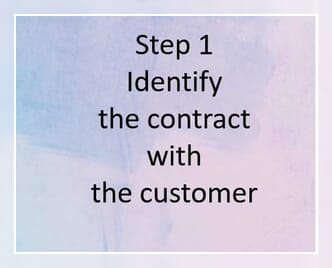 Step 1 Identify the contract with the customer